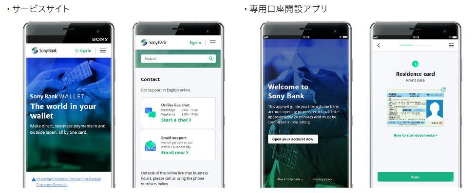 English online banking