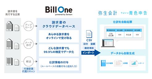 bill one